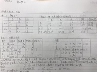 分散分析の結果因子Bと交互作用A×Bは高度に有意(有意水準1%で有意) 因子Aは有意では無かった。本文に記述があます。 ここで知りたいのですが 分散比Foが20.01と出ました。 有意の定義は Fo>因子B の関係かと過去問しながら理解してます。 因子B(φB,φE,0.01)だと過去問から推測し 因子B F(2,6,0.01)の付表④F表を見ると10.9になります。 だから...