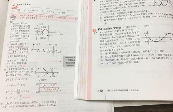 物理基礎です (2)の問題なのですが、(1)の解説で書いてある図だと腹は1と3のような気がするのですが、どういうことなのでしょうか?