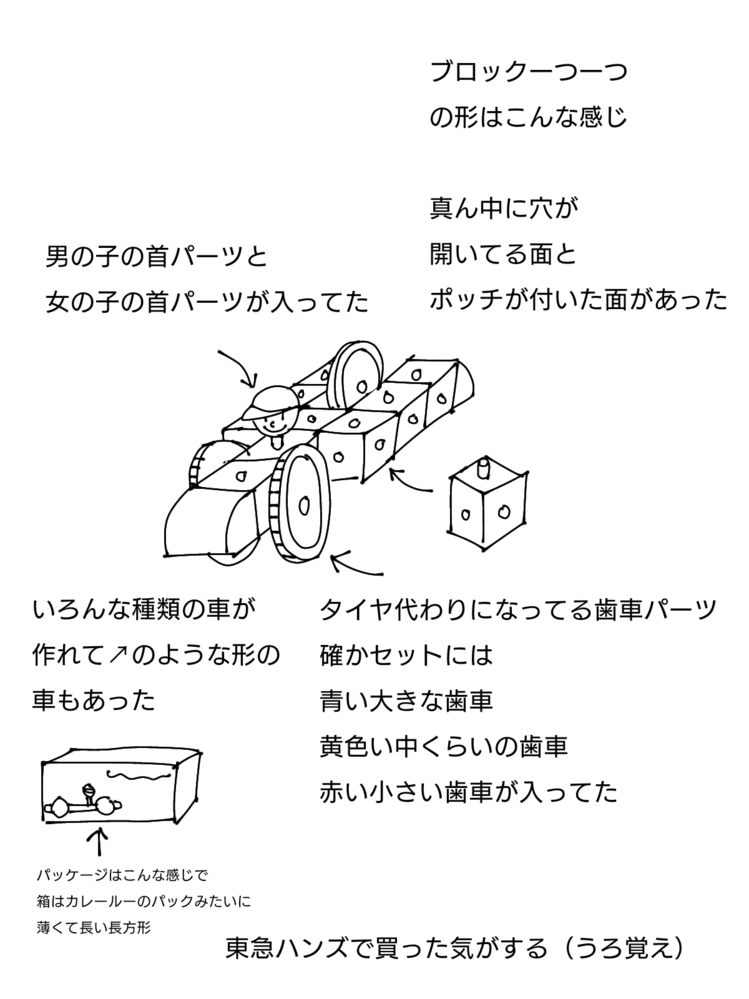 昔買ったブロックのおもちゃについて。 昔東急ハンズで買った知育ブロックの おもちゃの名前が思い出せません。 下記画像のような特徴のブロックだったのですが、googleで検索してもなかなか出てきま...