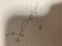 物理 斜面 はねかえり エネルギー損失  慶應義塾大学の過去問です。 写真の図で小球がすべりだすまでに失うエネルギーを求める問題です。 斜辺を水平にしたときの見かけの重力の位置エネルギーの分がエネルギ...