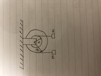 工業力学、問題です。 図のように、半径の異なる2つの滑車があり、それぞれの半径は、R、2Rである。それぞれの滑車に軽い糸を巻き付け、糸の自由端に質量mのおもりをつるす時、おもりの落下による滑車の角加速度α(反時計回りが正)を求めよ。ただし、2つの滑車を接着した滑車の慣性モーメントをI、重力加速度をgとし、滑車と軸との摩擦は無視できるほど小さいものとする。  どなたか解答お願いします。