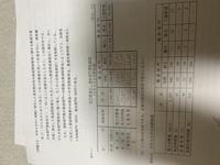 日商簿記2級 工業簿記 製造間接費の直接配賦法の問題です。 これって合ってますか?  教えてください