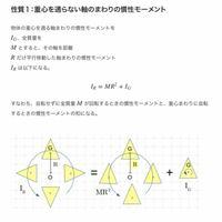 慣性モーメントの問題で、二等辺三角形の重心を通る軸周りの慣性モーメントと、その軸からR離れた軸周りの慣性モーメントの関係が写真の式で表されるそうなのですが、どのようにしてこの式が導かれるのでしょうか...