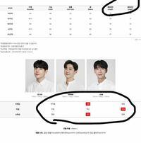韓国語についてです。 丸をつけた所ってどういう意味ですか?