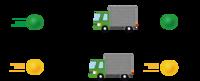光速度不変の原理と慣性の法則は矛盾しますか? 以下の質問[1]の私とのやり取りの中で、質問者のhehさんは光速度不変の原理と慣性の法則は矛盾していると主張しておられますが、彼はその理由を一切説明できませんでした。  さらに、[2]では「高速道路でトラックの荷台から後方に向けて投げたボールが、速度を失ってポトンと路上に落ちたテレビ番組を見たことがある。それと一緒。理系人間ならその光景にびっくり...
