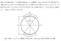 力学、弾性力学の問題です。 計算過程までわかる人いましたら教えて欲しいです。