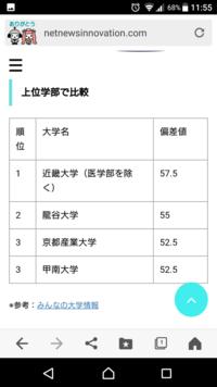 甲南大学は、「産近甲龍」の中で1番偏差値が低いですが、知名度や規模、志願者数ではどうですか?