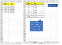 ExcelVBA実行時に「オブジェクトは、このプロパティまたはメソッドをサポートしていません」というエラーが発生してしまい困っています。 以下作成コードなのですが、どのように修正すべきかをご指摘いただけませんでしょうか。  <VBA> Sub test() Dim tbl As Variant Dim r As Long Dim i As Long tbl = Worksheets(&quo...