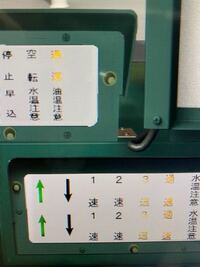 bve5の高速貨物というシナリオでDD51を運転してるんですが黄色く光ってる 「過速」 って、どういう意味ですか?