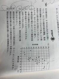 ◯数学I 3 4 1 選択肢①について、最低気温が 1.9のとき最高気温が 1 3 の黒ぽつがあり 最低気温が 3 のとき 最高気温が8 と低下しているのですが何故①の選択肢は正しいのですか?