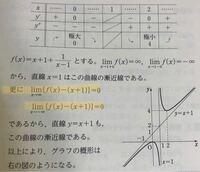 数Ⅲ「微分の応用」のグラフの概形の範囲です。 写真のlim x→∞ {f(x)-(x+1)} という式は、どういう流れで出てくるのですか?グラフの漸近線を調べたいのはわかりますが、どうして f(x)-(x+1)というのがlim の対象として出てくるのでしょうか。