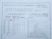 度数分布表の相対度数の求め方を教えてください。階級値÷度数なんでしょうか? だとしたら上から順に、「5、14、…」で合ってますか?