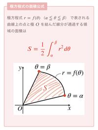 大学受験で、証明なしでこの公式を使っても大丈夫なのでしょうか?