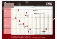 このルートで英語を勉強してもいいんですかね? これは、武田塾のルートです。