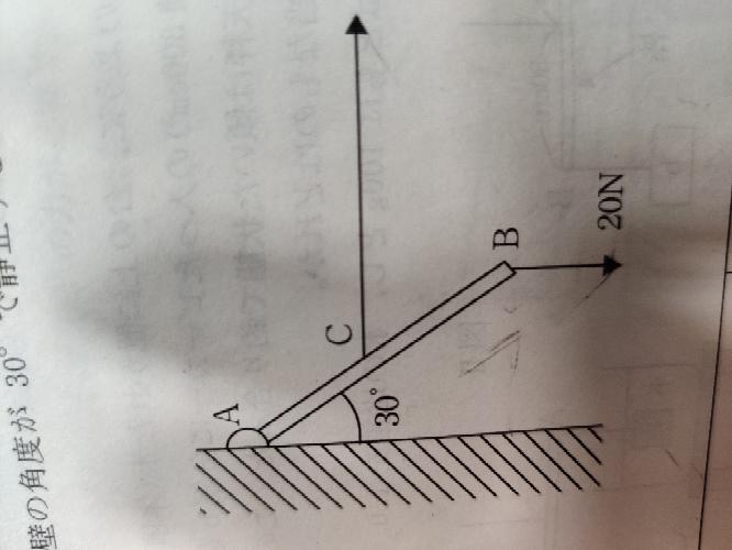 画像のBに働いている力を分解すると、棒に垂直な方向に働く力がいくつになるかおしえてください 説明もお願いします
