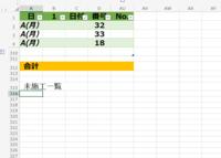 Excel Onlineで表を作成しています。 B列に0 or 1 を入力し、0を入力した行についてA:316以降にA列~AU列までを抽出し、羅列したいと考えています。 検索しながら見よう見まねで配列数式を使用して関数を作って...