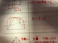 三角形の面積を二等分する直線の公式らしいんですけど このaとかの長さってx座標の長さっていう解釈で大丈夫ですか?