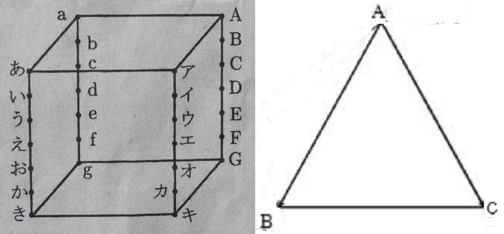 2021年度 開成中学校入試問題(算数) 【問題】三角すいの体積は、(底面積)×(高さ)÷3により求めることができます。 1辺の長さが6㎝の立方体の平行な4本の辺をそれぞれ6等分し、図のように...