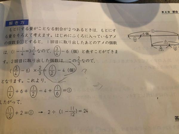算数の問題がわかりません、教えてくださいませんでしょうか。 解答にある1/2-4 がどこからくるのかわかりません。 また、他にこの問題の別のわかりやすい解き方があれば教えてください。 問題 袋...