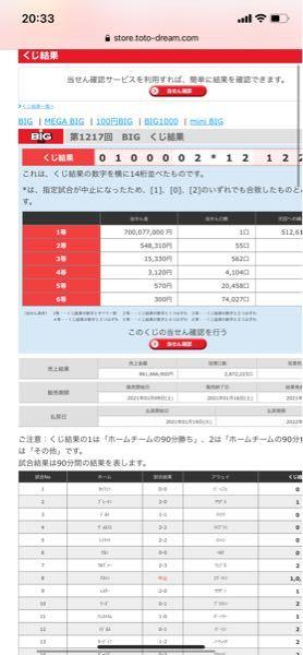 「ビッグ宝くじ」 なぜこのとき限度額の6億円を超えた7億円が 当選金になったんですか?