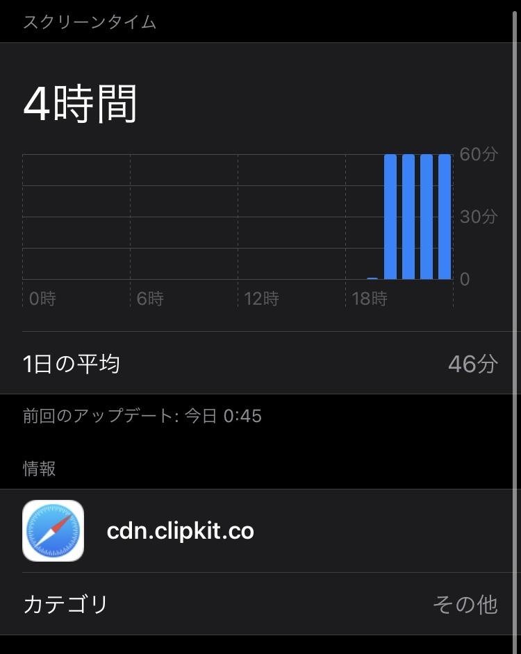 iPhone スクリーンタイムについて クリップキット(cnd.clipkit.co)というサイトを、直近の4時間ビッシリ使用したことになっていたのですが全く身に覚えがありません。 不安なので何かわかる方いらっしゃったら教えてください。 スマホをいじってない時も連続して使用していることになっています。