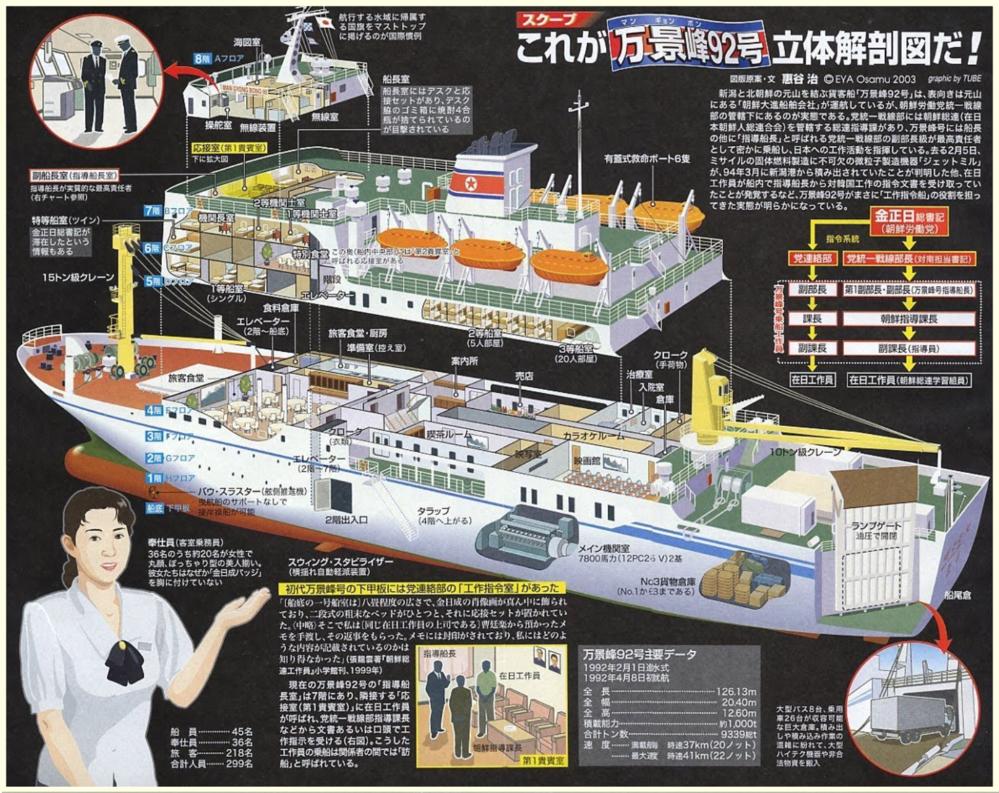 日本人が万景峰号に乗って朝鮮民主主義人民共和国に入国することは可能ですか?
