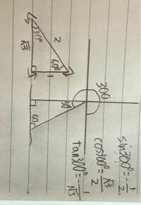 数学 一般角/三角関数 次の角θについて、sinθ、cosθ、tanθの値を求めなさい。っていう問題が分かりません。 自分でやるとこうなったんですが、答えと一致しません、、