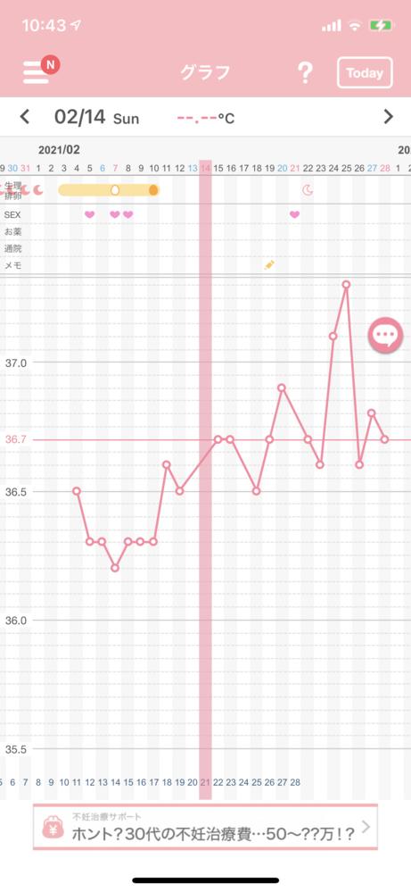 生理が1週間きません。高温期を10日からだと思ってたのですが、このグラフでいうといつだと思いますか? 一応27日に検査薬しましたが陰性でした。
