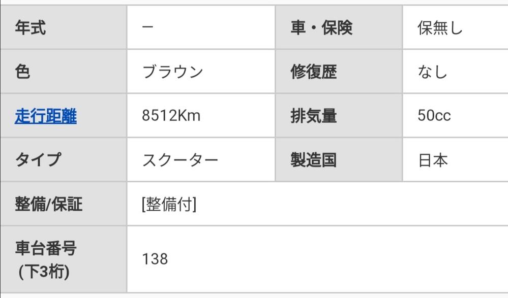 原付中古購入についてアドバイスお願いします。2013年のスズキのレッツ4パレット値段が3.8万円と激安なのは危ないんでしょうか?