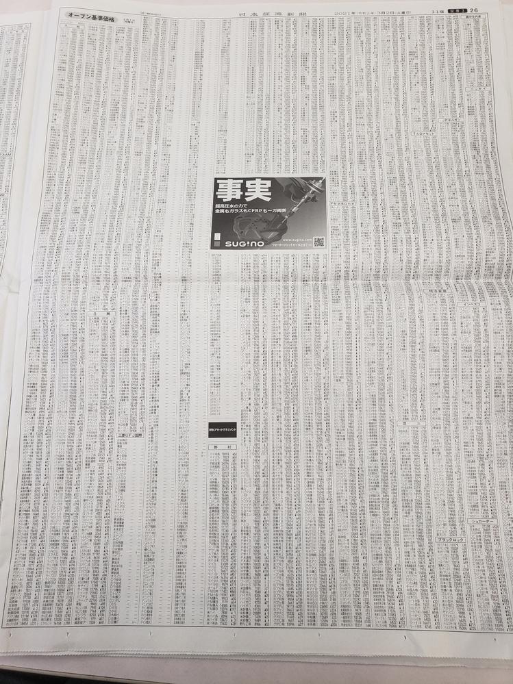教えてください。 今日の日経新聞投資信託欄 なぜ基準価格がUFJ国際すべて横棒で 未記載ですか?