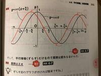 三角関数のグラフについて質問です。 y=cos(θ+π/4)のグラフがy=cosθのグラフよりも左にずれるのは何故ですか? +π/4の分だけ右にずれるイメージが頭から離れません。納得出来ないので誰か詳しく教えてください!