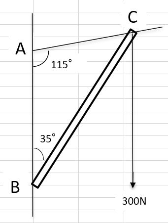 添付の図と以下の問題の答えと解き方を教えてください。棒BCは壁に点Bをピンで止められ、点CをロープACで支えられています。 点Cに300Nの力を作用したとき、棒BCおよびロープACに働く力の大きさの値をお答えください。