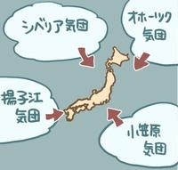 日本のまわりの4つの気団、小笠原気団、シベリア気団、オホーツク気団、揚子江気団の中で、 揚子江気団は他の3つと比べて遥かに規模が狭いものなのに、学校の教科書で取り上げられているのはなぜですか?