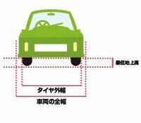 ランクルプラド(2008年 TRJ120W) についての質問です。  機械式の駐車場を借りたいのですが、 この車のタイヤ外幅が分かりません。 車は今手元にないので測れず...  もしご存知の方いらっしゃいましたら、 教えて...