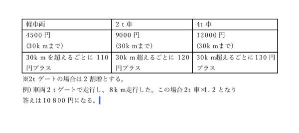 計算問題で式を教えてください。 博多駅から久留米駅まで2tゲートで走行し、約42kmとした場合料金はいくらになりますかという問題で答えが12528円になるのですが式の求め方が分かりません。 どな...