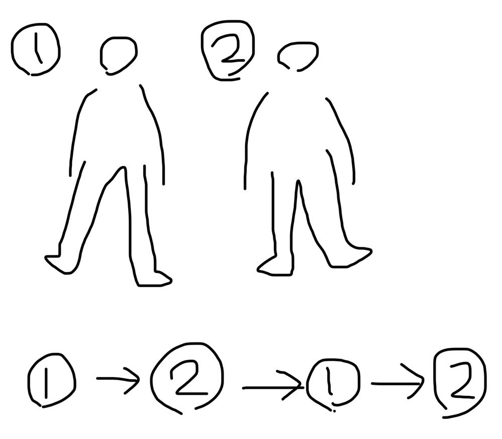 立ってるとき、足を左右交互にあげて左右に揺れてるみたいになってる人は、なんであれをやるのですか? ㅤ 一例 https://youtu.be/7bPA0OlYGmE?t=347 ㅤ この動画はゆっくりですが、セカセカせわしなかったり、ギッコンバッタンぎこちない人もいます。 ㅤ せわしない知人は、頭の回転が早く神経質で、貧乏揺すり的にパッパッやってました。 ぎこちない知人は、仕事ができない不器用なタイプで、特定の作業をするときになるとその動きを始め、ミスらぬようリズムを取ってるかのようでした。 ㅤ ㅤ 足を交互にあげることに、どういう効果があるのでしょうか? 自分でやってみたけど分かりません。 ㅤ 図はちょっと大げさです、、 もっと軽く上げて、左右の重心を変える感じ
