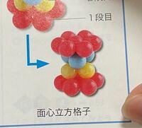 面心立方格子の形が立方形の形と写真の形があるのはどうしてですか? 写真の形を変形したら立法形の形になるらしいのですがなぜ元の形を変形する必要があるのですか?