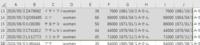 Excel VBAで可視セルのうち、アクティブセルから右10列、下5行分をコピーするには? 重いExcelデータに列フィルターをかけたのち、右10列、下5行分をコピーして貼り付けるという作業をしています。 毎回コピーするセルは異なります。(ただし開始はA列固定)  自分で以下のようにやってみたのですが、どうしても非表示のセルを含んでのセル選択になってしまい、可視セルだけで数えて5行×10列分...