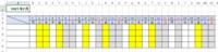 下図カレンダーに次の条件で色をつけるマクロを作りたいのですが、 よろしくお願いします。過去にも他の条件で回答いただきましたが もう一つお願いします。 <条件> 火曜日が休日なら翌日(水曜日)と翌々日(金曜日)に色を付ける <現在のマクロ> Sub スケジュール表作成()  Dim 年 As Integer  Dim 月 As Integer  Dim 日数 As Integer  Dim f...