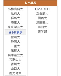 弘前大学は中堅国立大学という認識であっていますか?