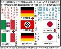 第二次世界大戦で敗戦国となった国々は日本以外は国旗のデザインが変わったのに、何故日本だけ国旗のデザインがそのままなのですか?