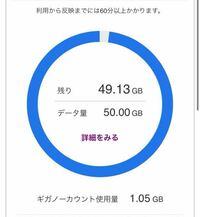 iphoneXSでソフトバンクを利用していますが、データ使用量が毎月ほとんど減りません。 YouTubeなどWi-Fiのない環境でも1日20分程使用していたり、通勤時間はずっとインスタやTikTokなど見ています。   このデータ使用量とは、主にどんなことをすると減るのでしょうか。 また、YouTubeやインスタ、tiktokなどの動画はこのデータ量以外でカウントされているのでしょうか?  ...