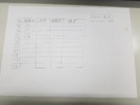 罫線が引かれている空白セルのカウント方法 申請書ナンバーの列(D列)の罫線で囲まれている空白セルのカウント方法を教えてください。  右上にある『入力行の追加』ボタンを押すと、 10行分の新たな入力可能な行数を追加するマクロは既に組んであるのですが、申請書ナンバーの入力可能な行が5行以上ある場合は追加しない(なにもしない)ようにしたいです。