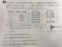 中一理科地震の問題です。(4)と(5)の問題が回答の解説を読んでも分かりません…。答えは(4)が7時15分29秒(5)が204kmになります。解説お願いします…。