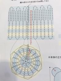 かぎ針で赤ちゃん用のにぎにぎを作っています。段数7〜11の編み図がよくわかりません。 6の上が7,8となると誤植? 9,10,11はなぜ空欄なんでしょう?