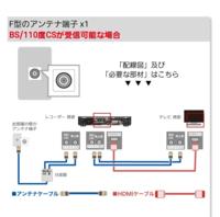 【テレビ、レコーダーのアンテナ線の配線について】 画像のような一般的な配線にするのと、  https://www.amazon.co.jp/dp/B004PXWISA/ref=cm_sw_r_cp_apa_glc_i_SFVF3R4TYK9BYSZ153Z5?_encoding=UTF8&psc=1 ...