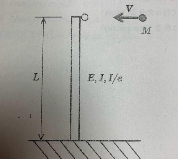 材料力学の問題で、図のように、垂直に固定された片持ちはりの先端に、質量Mの剛体球が、速度Vで衝突した。はりの断面二次モーメントをI、剛体球の運動エネルギーをUk=(MV^2)/2、中立軸から引張側の最も外側の部分ま での距離をeとし、断面係数はI/eで与えられている時、はりに作用する最大曲げ応力σmaxを L、M、V、E、I、eの記号を使って求めて下さい!