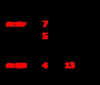 統計解析について質問です。 画像のデータについてA群とB群で結果に差があるか統計解析したいです。 2×2分割表で期待度数が5以下である場合Fisherの直接確率法にて解析するのですが 画像のデータは2×4分割表のためFisherの直接確率法にて解析して良いのか教えてください。可能ならば統計解析結果を教えていただけますでしょうか。 よろしくお願いします。
