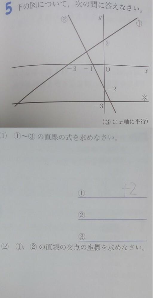 この問題を教えて頂きたいです。 (1)③はわかったのですが①②がわからなかったです。 (2)は連立方程式はつくれるのですが計算の仕方がわからないのでそちらを教えてほしいです。 答えは (1)①y=2/3x+2 ②y=-2x-2 (2)(-3/2 ,1) 数学 一次関数 です。