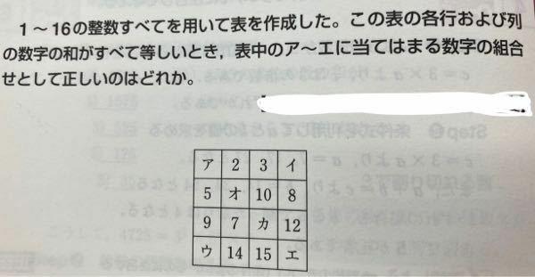画像の問題で、4個の数の和は (1+2+・・・+16)÷4=34 と求めると書いてあるのですが、なぜ4で割るのでしょうか。